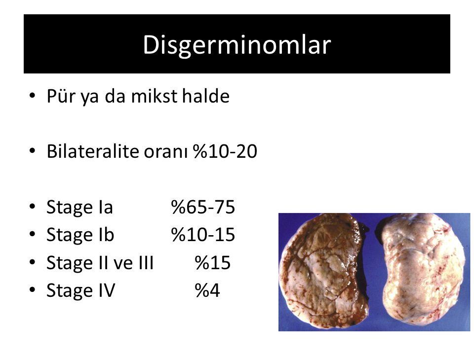 Disgerminomlar Pür ya da mikst halde Bilateralite oranı %10-20 Stage Ia%65-75 Stage Ib %10-15 Stage II ve III%15 Stage IV%4