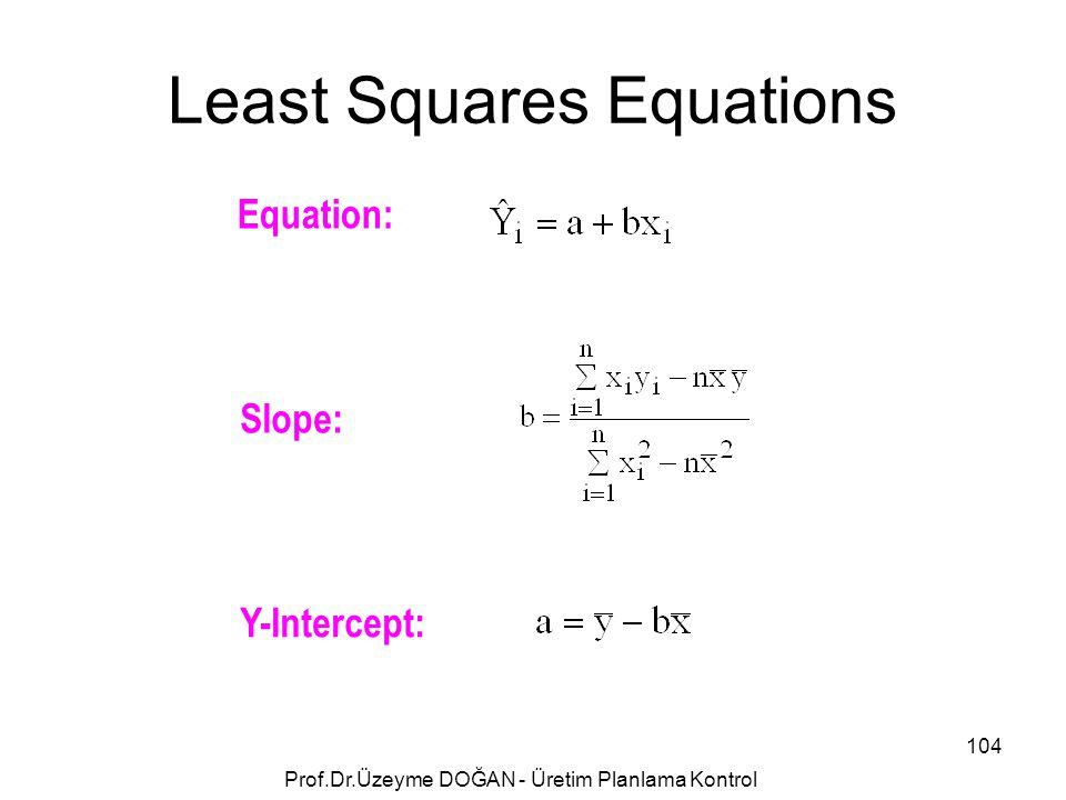 Least Squares Equations Equation: Slope: Y-Intercept: 104 Prof.Dr.Üzeyme DOĞAN - Üretim Planlama Kontrol