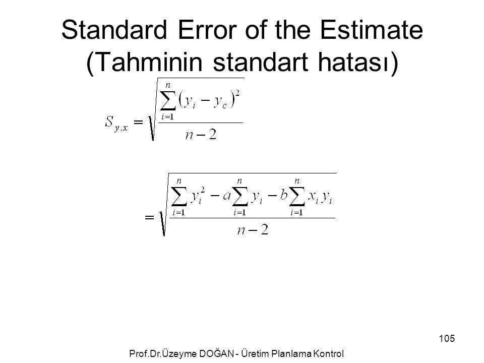Standard Error of the Estimate (Tahminin standart hatası) 105 Prof.Dr.Üzeyme DOĞAN - Üretim Planlama Kontrol