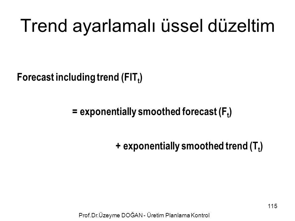 Trend ayarlamalı üssel düzeltim Forecast including trend (FIT t ) = exponentially smoothed forecast (F t ) + exponentially smoothed trend (T t ) 115 P