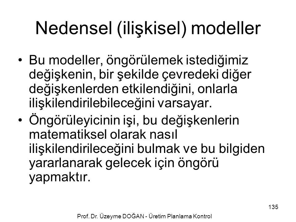 Nedensel (ilişkisel) modeller Bu modeller, öngörülemek istediğimiz değişkenin, bir şekilde çevredeki diğer değişkenlerden etkilendiğini, onlarla ilişk