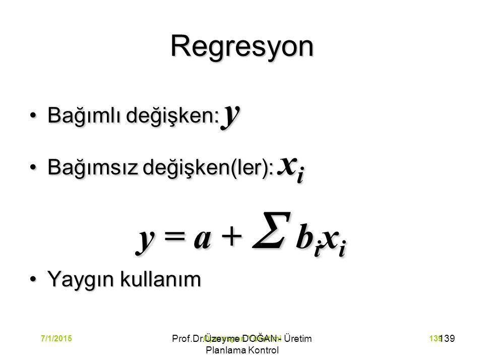 Operasyon Yönetimi1397/1/2015 Regresyon Bağımlı değişken: yBağımlı değişken: y Bağımsız değişken(ler): x iBağımsız değişken(ler): x i y = a +  b i x