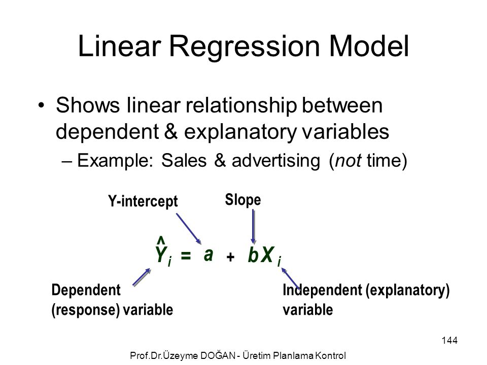 YX ii = a b Shows linear relationship between dependent & explanatory variables –Example: Sales & advertising (not time) Dependent (response) variable