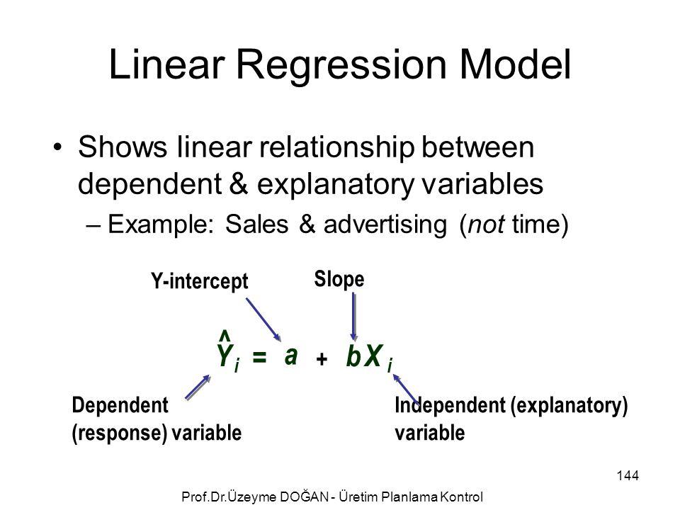 YX ii = a b Shows linear relationship between dependent & explanatory variables –Example: Sales & advertising (not time) Dependent (response) variable Independent (explanatory) variable Slope Y-intercept ^ Linear Regression Model + 144 Prof.Dr.Üzeyme DOĞAN - Üretim Planlama Kontrol