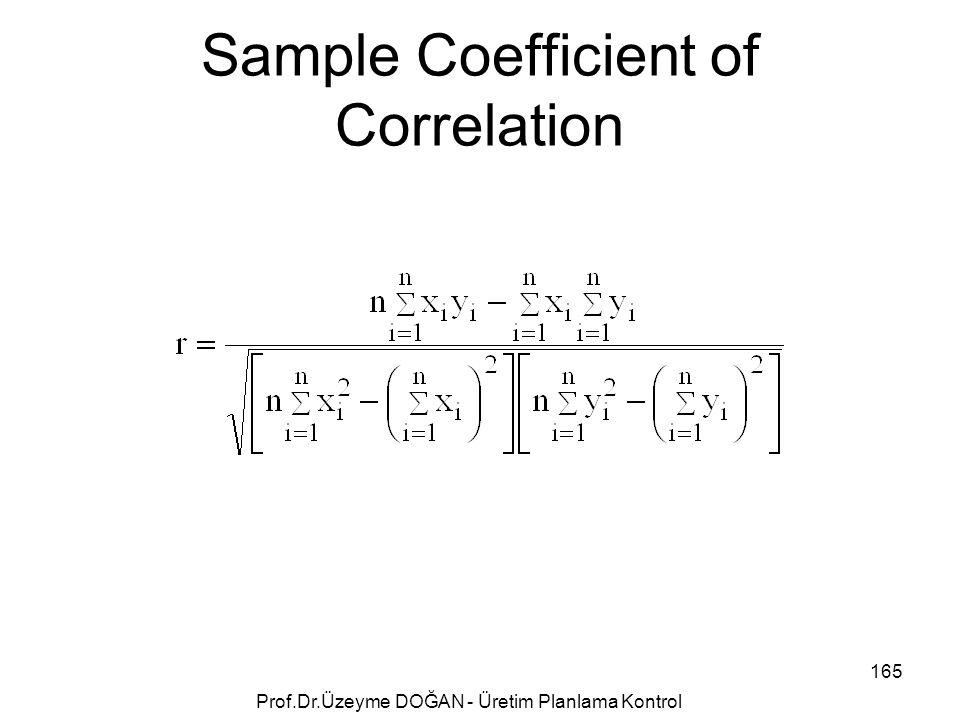 Sample Coefficient of Correlation 165 Prof.Dr.Üzeyme DOĞAN - Üretim Planlama Kontrol
