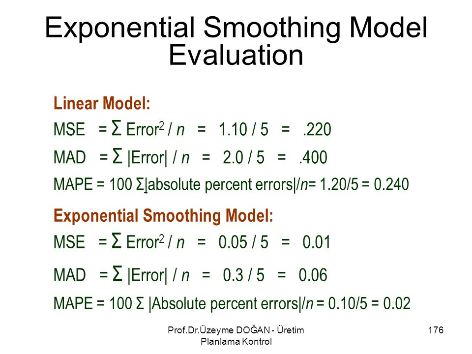 Exponential Smoothing Model Evaluation Linear Model: MSE = Σ Error 2 / n = 1.10 / 5 =.220 MAD = Σ |Error| / n = 2.0 / 5 =.400 MAPE = 100 Σ|absolute pe
