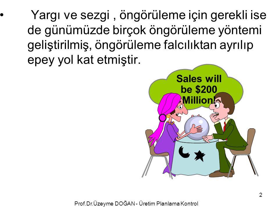 The Trend Line Equation 113 Prof.Dr.Üzeyme DOĞAN - Üretim Planlama Kontrol