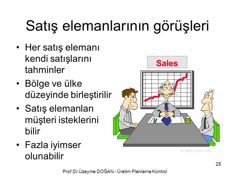 Satış elemanlarının görüşleri Her satış elemanı kendi satışlarını tahminler Bölge ve ülke düzeyinde birleştirilir Satış elemanları müşteri isteklerini