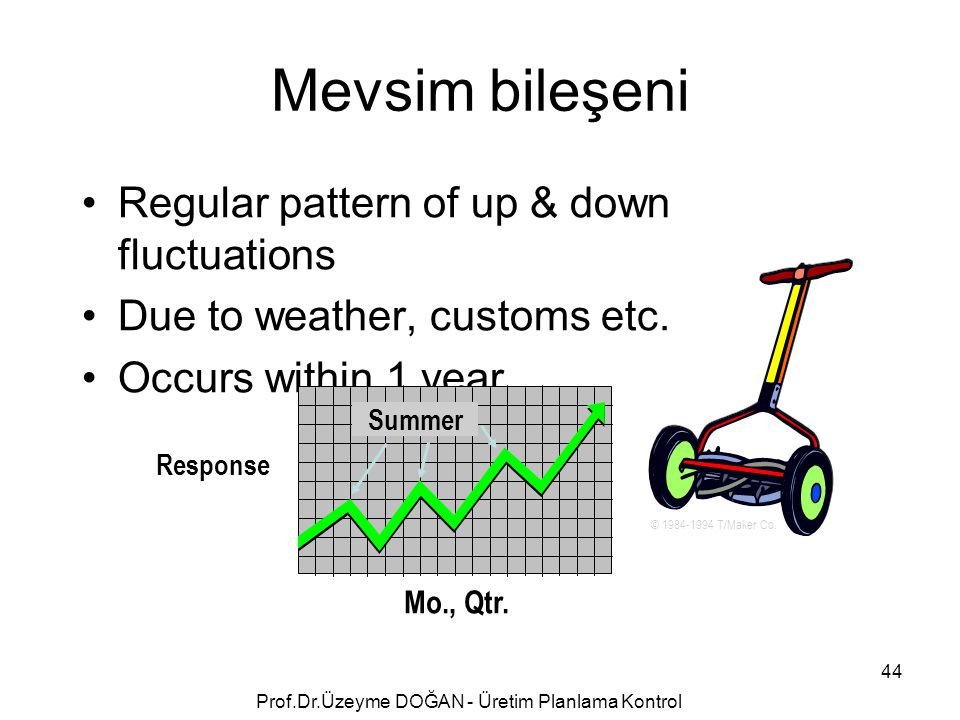 Regular pattern of up & down fluctuations Due to weather, customs etc. Occurs within 1 year Mo., Qtr. Response Summer © 1984-1994 T/Maker Co. Mevsim b