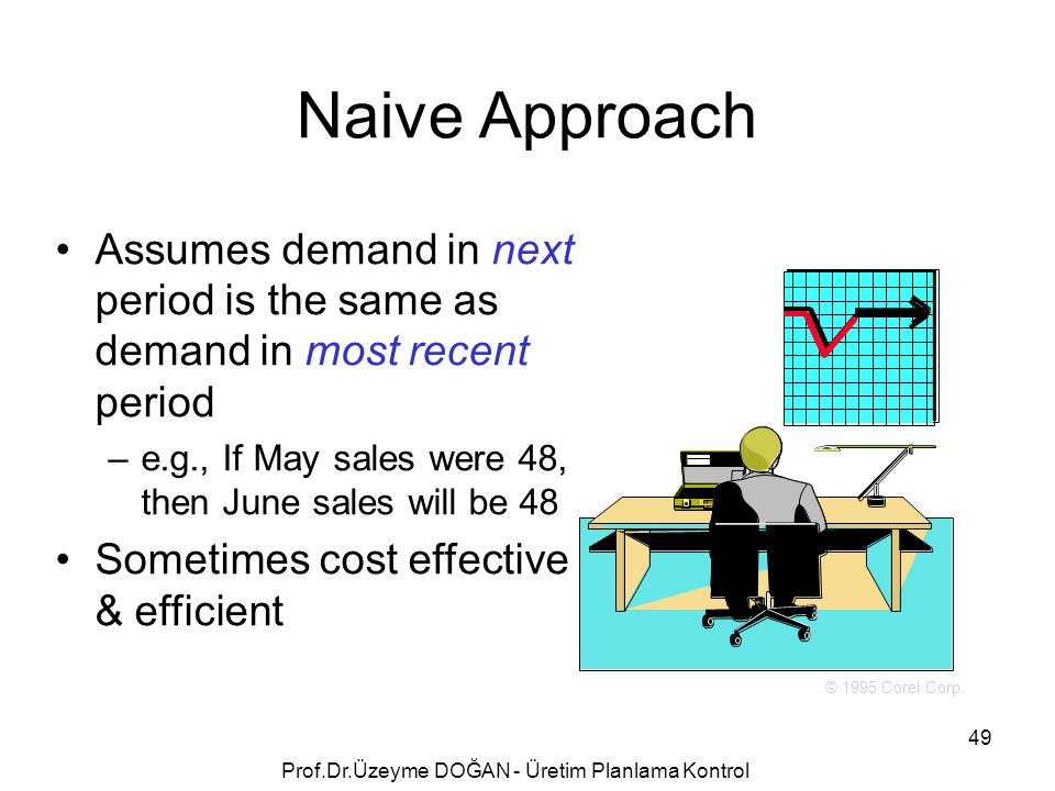 Naive Approach Assumes demand in next period is the same as demand in most recent period –e.g., If May sales were 48, then June sales will be 48 Somet