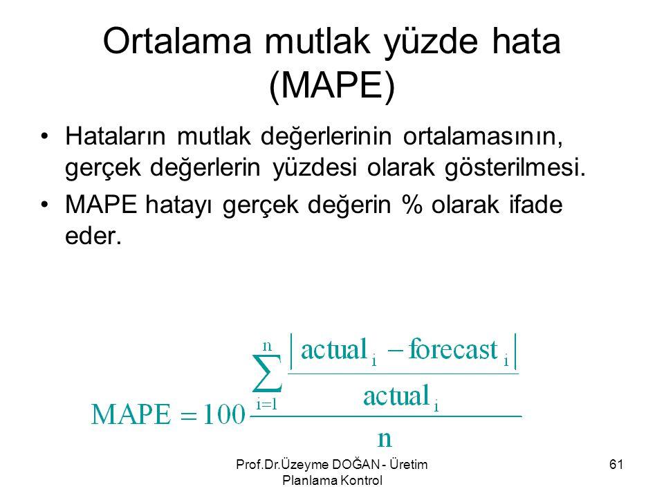 Ortalama mutlak yüzde hata (MAPE) Hataların mutlak değerlerinin ortalamasının, gerçek değerlerin yüzdesi olarak gösterilmesi. MAPE hatayı gerçek değer