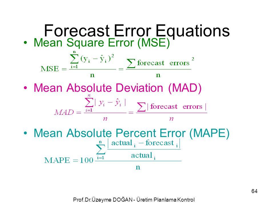 Mean Square Error (MSE) Mean Absolute Deviation (MAD) Mean Absolute Percent Error (MAPE) Forecast Error Equations 64 Prof.Dr.Üzeyme DOĞAN - Üretim Pla
