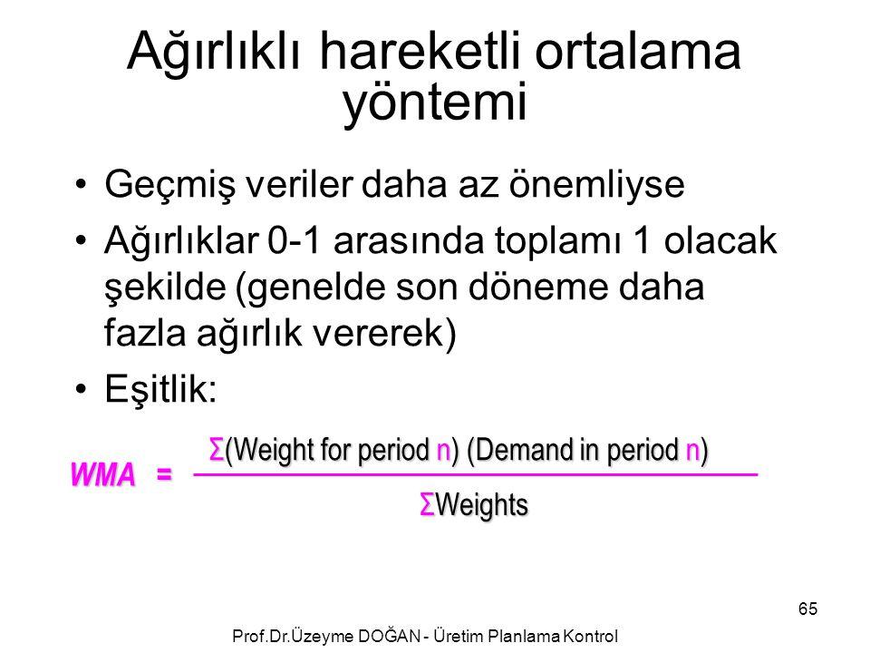 Geçmiş veriler daha az önemliyse Ağırlıklar 0-1 arasında toplamı 1 olacak şekilde (genelde son döneme daha fazla ağırlık vererek) Eşitlik: WMA = Σ(Wei