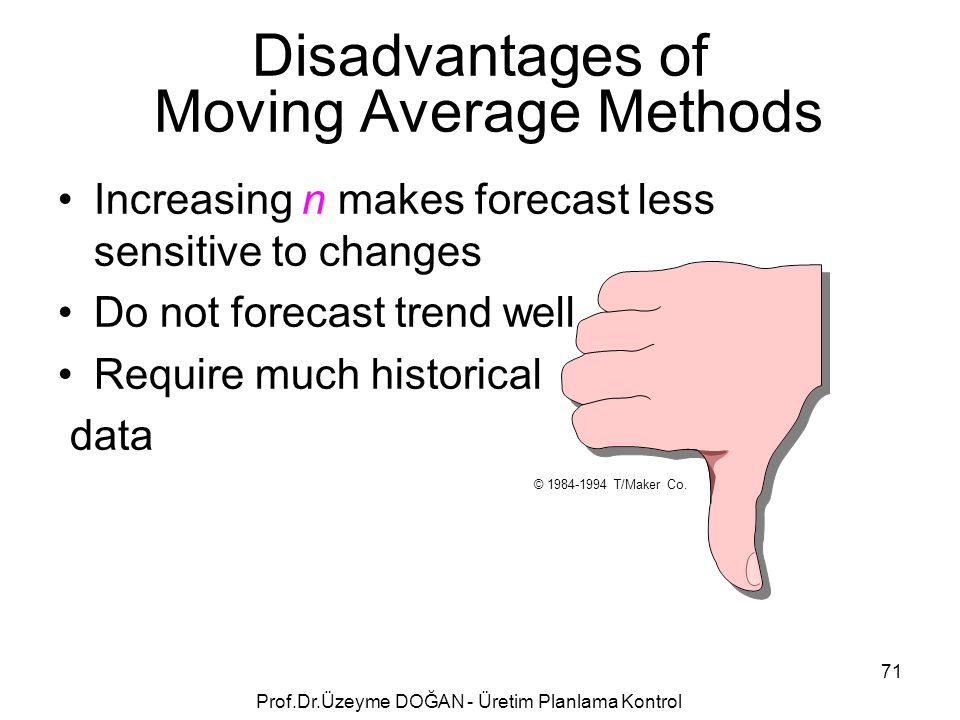 Increasing n makes forecast less sensitive to changes Do not forecast trend well Require much historical data © 1984-1994 T/Maker Co. Disadvantages of