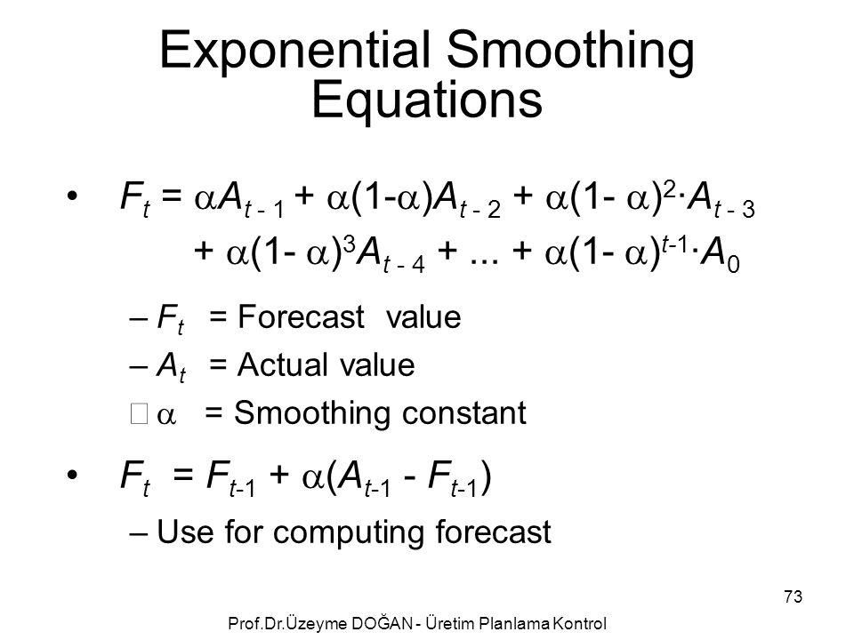 F t =  A t - 1 +  (1-  )A t - 2 +  (1-  ) 2 ·A t - 3 +  (1-  ) 3 A t - 4 +... +  (1-  ) t-1 ·A 0 –F t = Forecast value –A t = Actual value –
