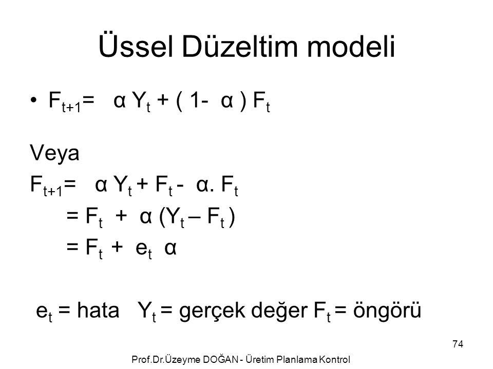 Üssel Düzeltim modeli F t+1 = α Y t + ( 1- α ) F t Veya F t+1 = α Y t + F t - α. F t = F t + α (Y t – F t ) = F t + e t α e t = hata Y t = gerçek değe