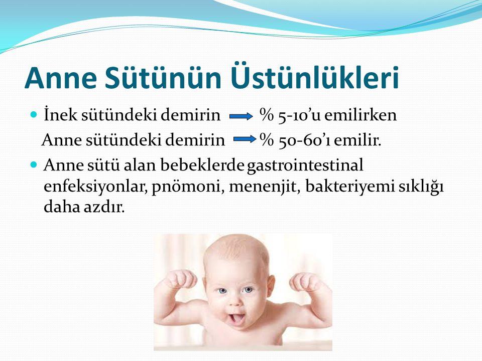 Anne Sütünün Üstünlükleri İnek sütündeki demirin % 5-10'u emilirken Anne sütündeki demirin % 50-60'ı emilir. Anne sütü alan bebeklerde gastrointestina