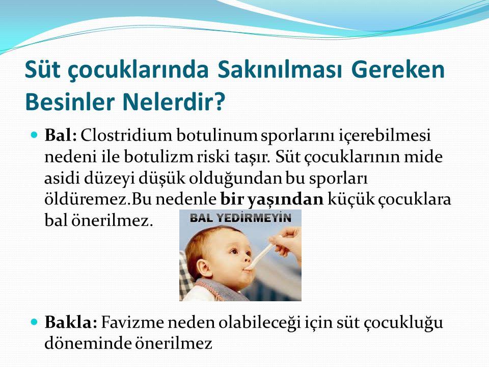 Süt çocuklarında Sakınılması Gereken Besinler Nelerdir? Bal: Clostridium botulinum sporlarını içerebilmesi nedeni ile botulizm riski taşır. Süt çocukl