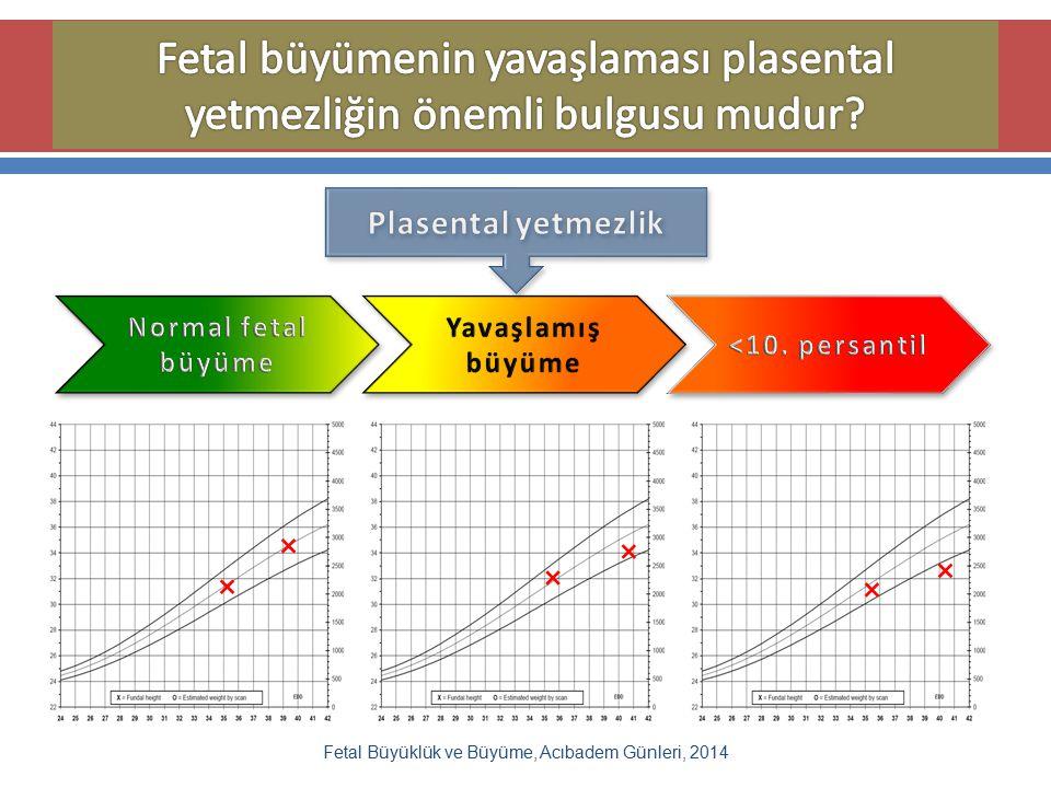 Fetal Büyüklük ve Büyüme, Acıbadem Günleri, 2014 × × × × × ×