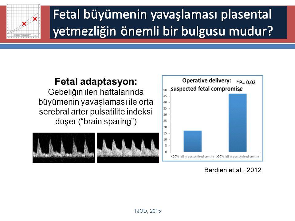"""TJOD, 2015 × × Fetal adaptasyon: Gebeliğin ileri haftalarında büyümenin yavaşlaması ile orta serebral arter pulsatilite indeksi düşer (""""brain sparing"""""""