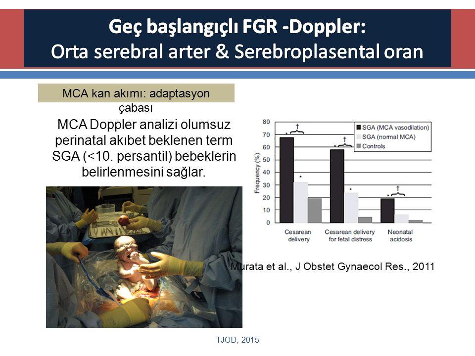 TJOD, 2015 MCA Doppler analizi olumsuz perinatal akıbet beklenen term SGA (<10. persantil) bebeklerin belirlenmesini sağlar. Murata et al., J Obstet G