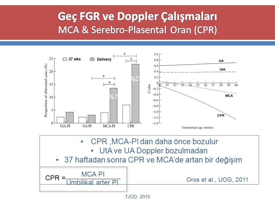 TJOD, 2015 CPR,MCA-PI dan daha önce bozulur UtA ve UA Doppler bozulmadan 37 haftadan sonra CPR ve MCA'de artan bir değişim Oros et al., UOG, 2011 MCA