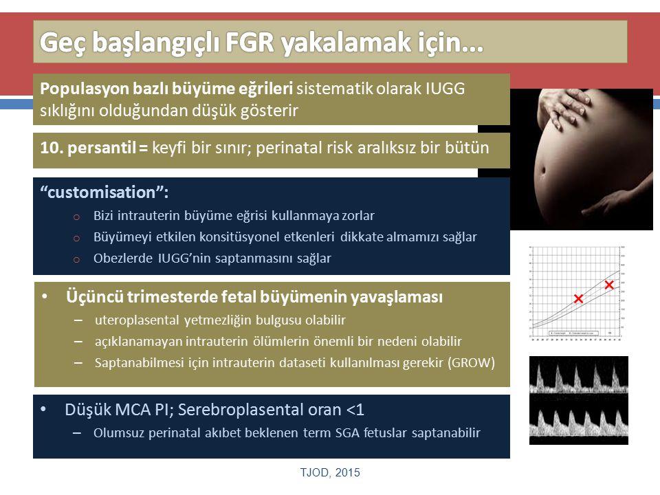 Populasyon bazlı büyüme eğrileri sistematik olarak IUGG sıklığını olduğundan düşük gösterir 10. persantil = keyfi bir sınır; perinatal risk aralıksız