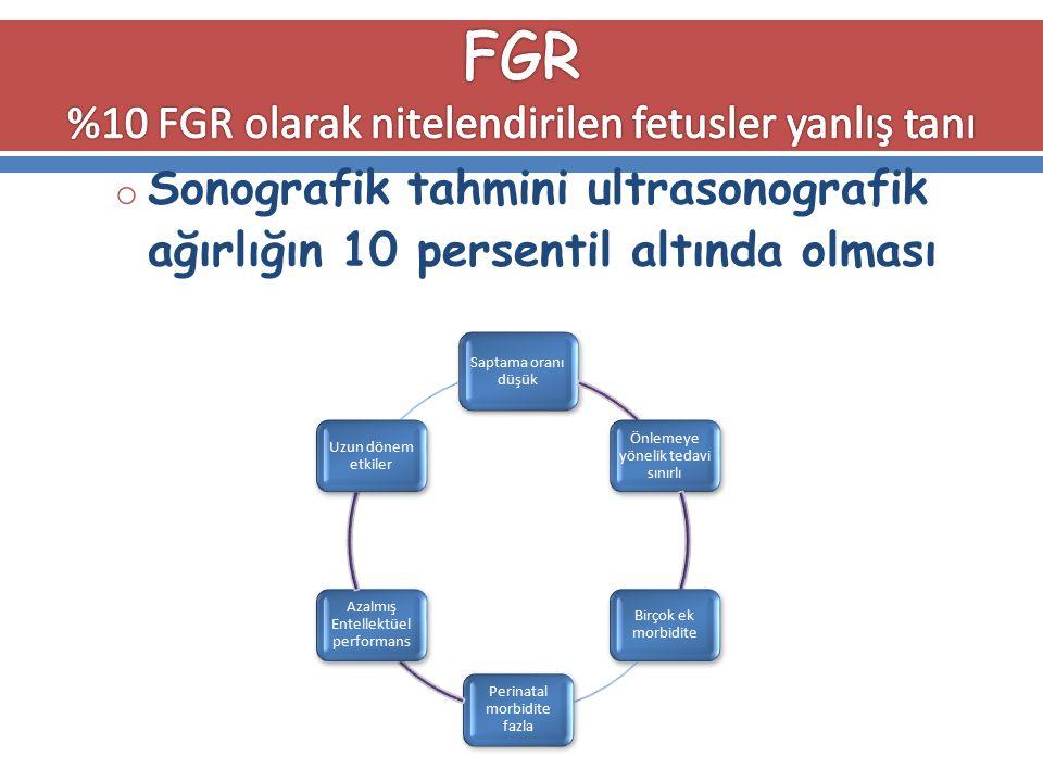 o Sonografik tahmini ultrasonografik ağırlığın 10 persentil altında olması Saptama oranı düşük Önlemeye yönelik tedavi sınırlı Birçok ek morbidite Per