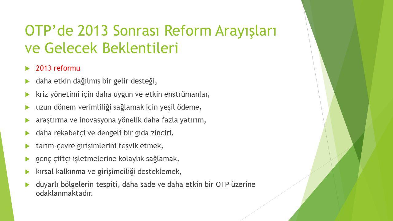 OTP'de 2013 Sonrası Reform Arayışları ve Gelecek Beklentileri  2013 reformu  daha etkin dağılmış bir gelir desteği,  kriz yönetimi için daha uygun ve etkin enstrümanlar,  uzun dönem verimliliği sağlamak için yeşil ödeme,  araştırma ve inovasyona yönelik daha fazla yatırım,  daha rekabetçi ve dengeli bir gıda zinciri,  tarım-çevre girişimlerini teşvik etmek,  genç çiftçi işletmelerine kolaylık sağlamak,  kırsal kalkınma ve girişimciliği desteklemek,  duyarlı bölgelerin tespiti, daha sade ve daha etkin bir OTP üzerine odaklanmaktadır.