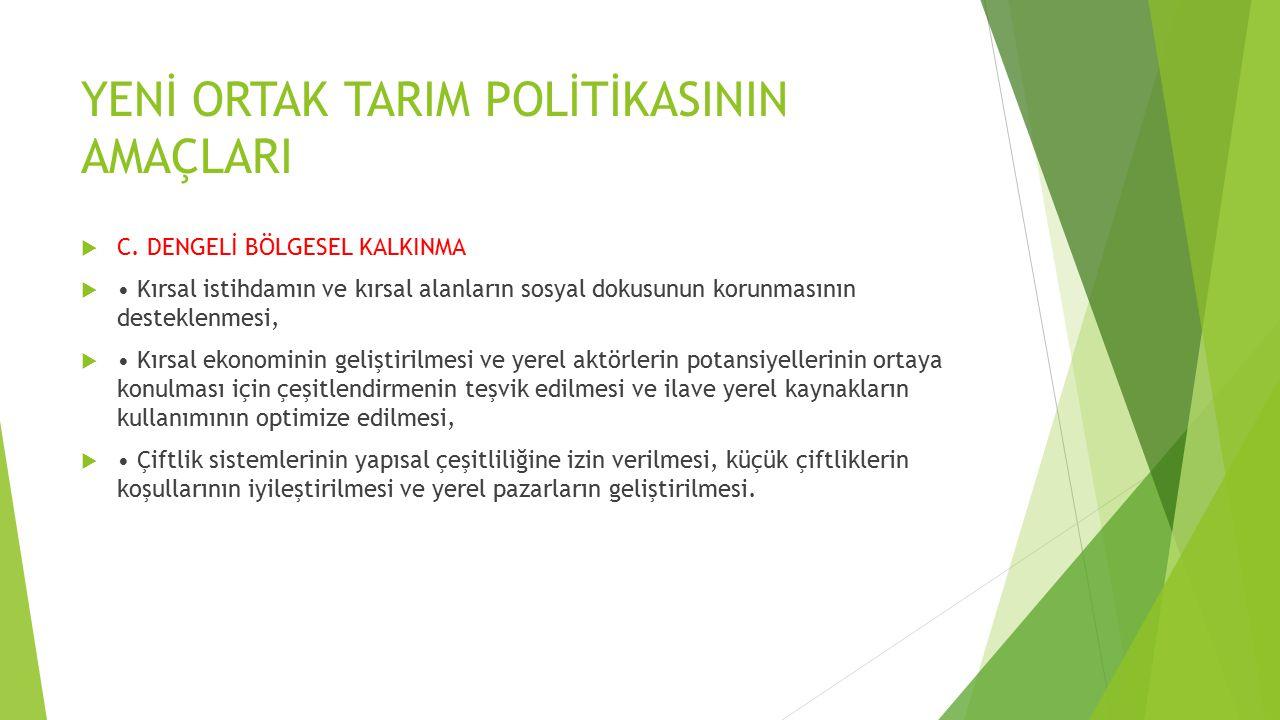 YENİ ORTAK TARIM POLİTİKASININ AMAÇLARI  C.