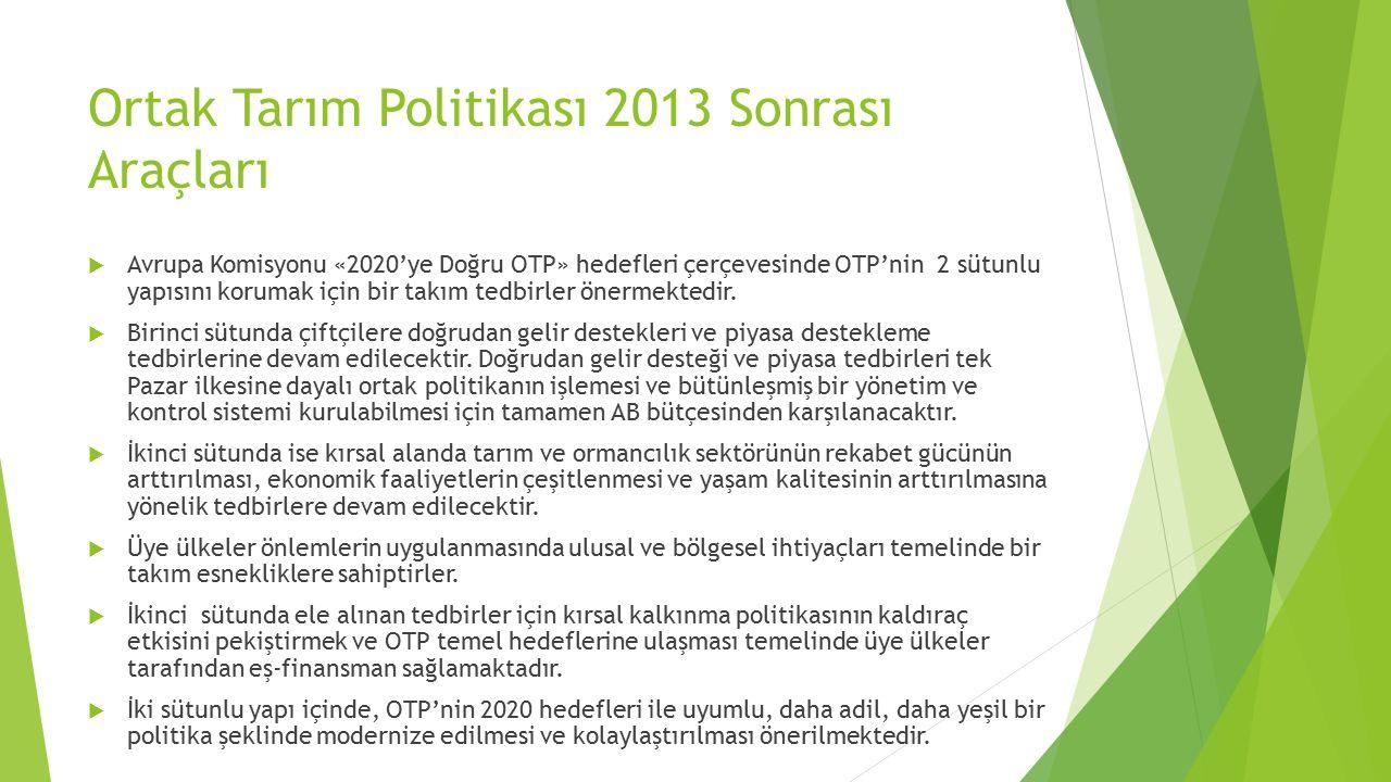 Ortak Tarım Politikası 2013 Sonrası Araçları  Avrupa Komisyonu «2020'ye Doğru OTP» hedefleri çerçevesinde OTP'nin 2 sütunlu yapısını korumak için bir takım tedbirler önermektedir.