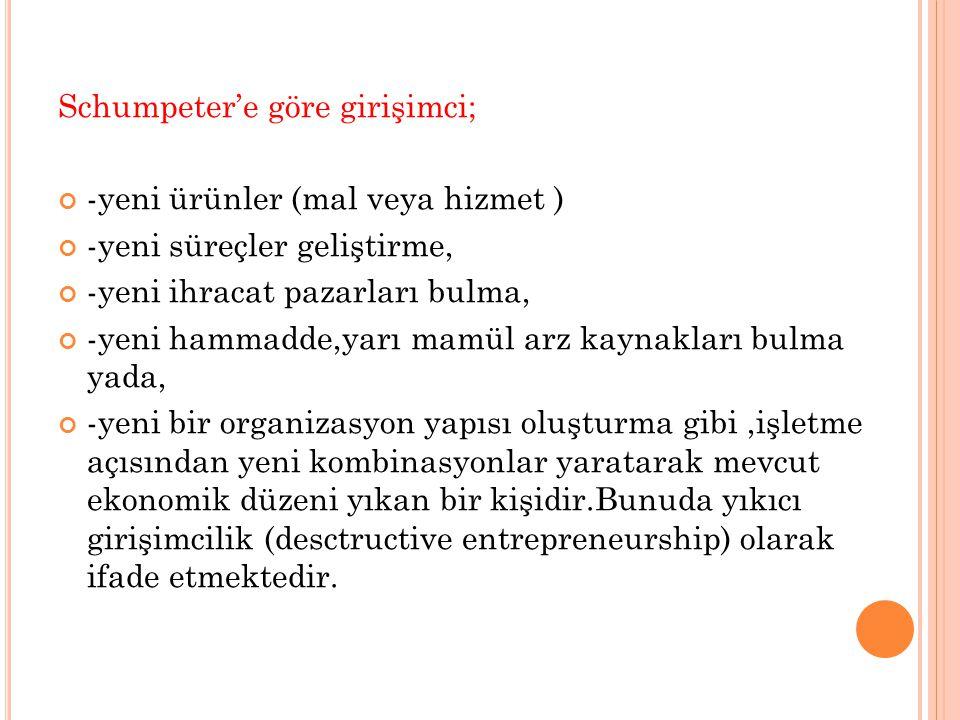 Schumpeter'e göre girişimci; -yeni ürünler (mal veya hizmet ) -yeni süreçler geliştirme, -yeni ihracat pazarları bulma, -yeni hammadde,yarı mamül arz