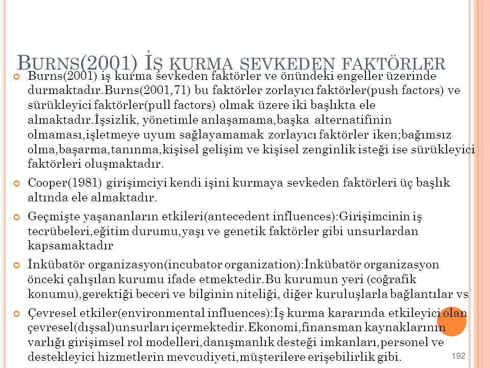 B URNS (2001) İ Ş KURMA SEVKEDEN FAKTÖRLER Burns(2001) iş kurma sevkeden faktörler ve önündeki engeller üzerinde durmaktadır.Burns(2001,71) bu faktörl