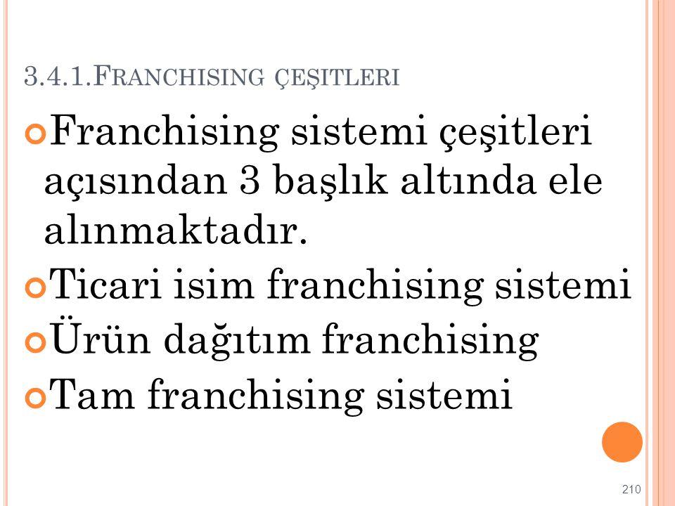 3.4.1.F RANCHISING ÇEŞITLERI Franchising sistemi çeşitleri açısından 3 başlık altında ele alınmaktadır. Ticari isim franchising sistemi Ürün dağıtım f