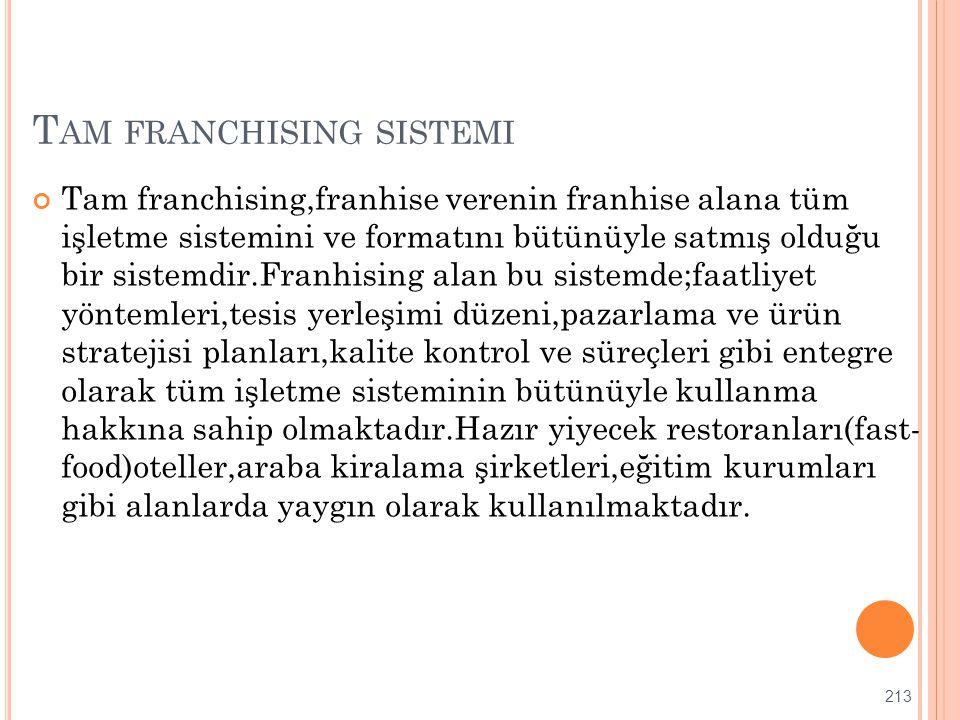 T AM FRANCHISING SISTEMI Tam franchising,franhise verenin franhise alana tüm işletme sistemini ve formatını bütünüyle satmış olduğu bir sistemdir.Fran