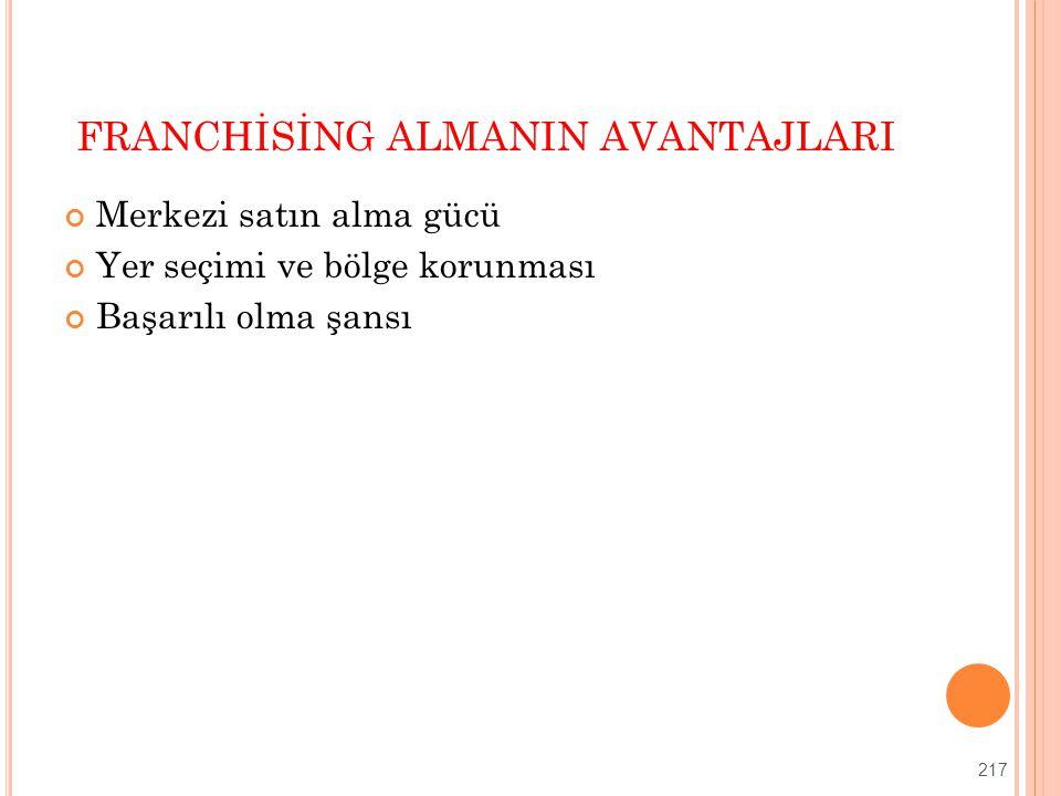 FRANCHİSİNG ALMANIN AVANTAJLARI Merkezi satın alma gücü Yer seçimi ve bölge korunması Başarılı olma şansı 217