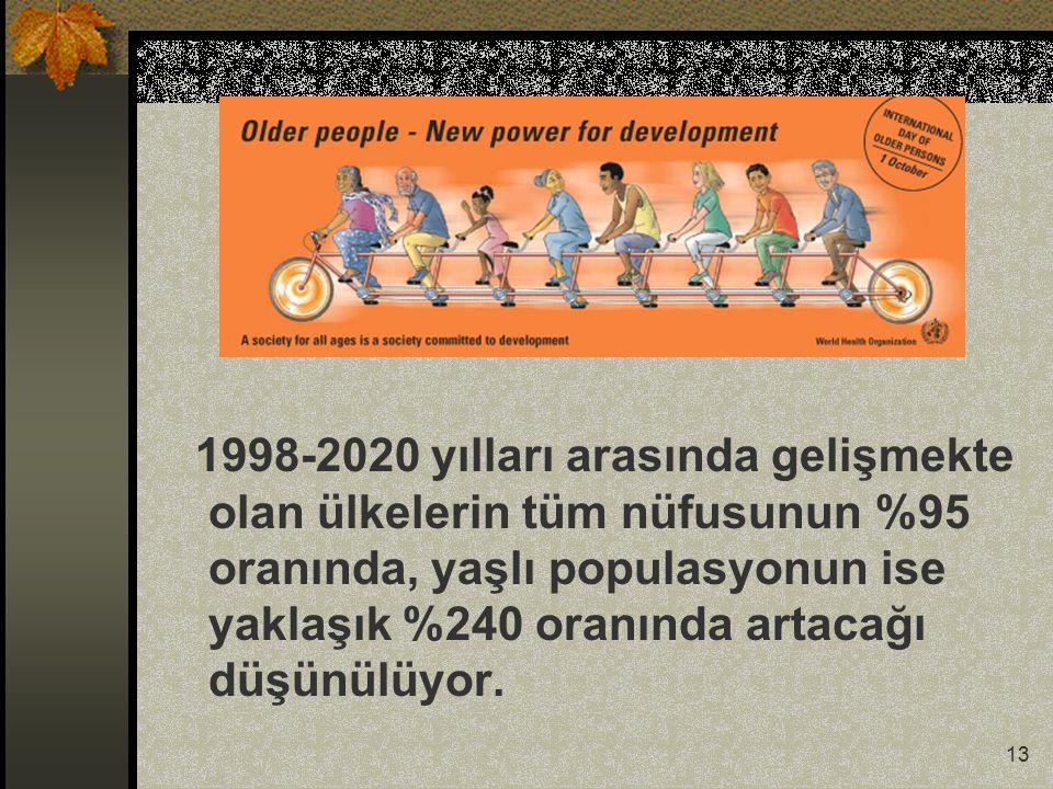 13 1998-2020 yılları arasında gelişmekte olan ülkelerin tüm nüfusunun %95 oranında, yaşlı populasyonun ise yaklaşık %240 oranında artacağı düşünülüyor.