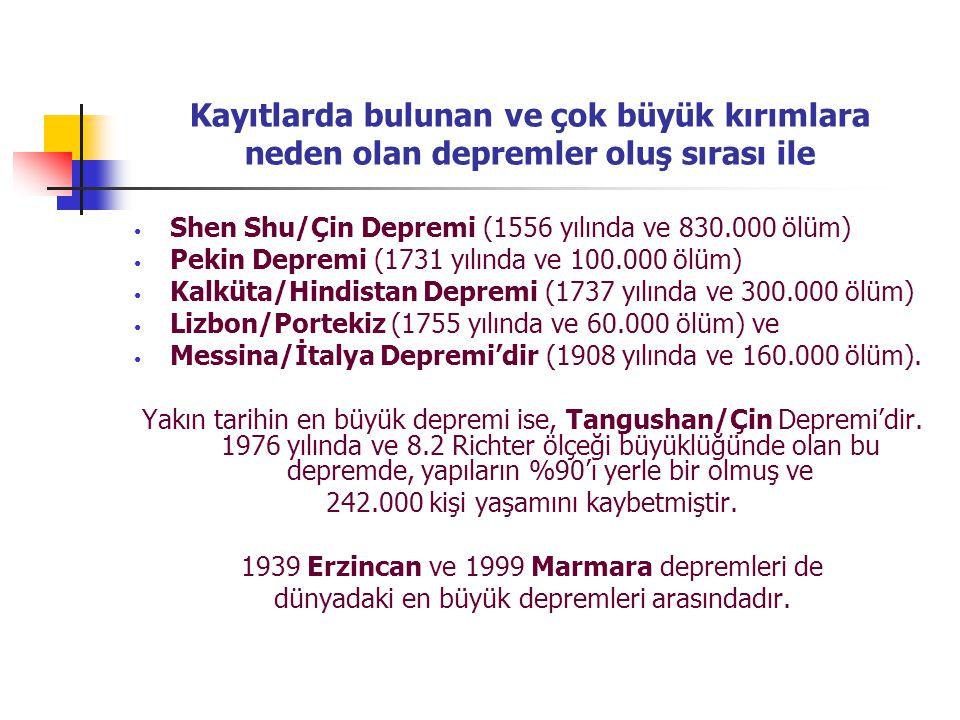 Kayıtlarda bulunan ve çok büyük kırımlara neden olan depremler oluş sırası ile Shen Shu/Çin Depremi (1556 yılında ve 830.000 ölüm) Pekin Depremi (1731