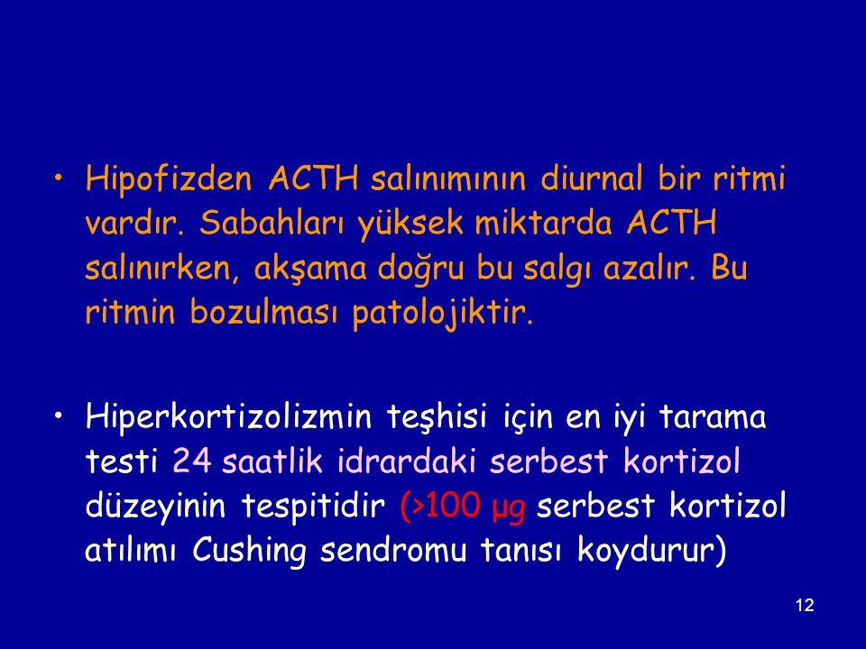 12 Hipofizden ACTH salınımının diurnal bir ritmi vardır. Sabahları yüksek miktarda ACTH salınırken, akşama doğru bu salgı azalır. Bu ritmin bozulması