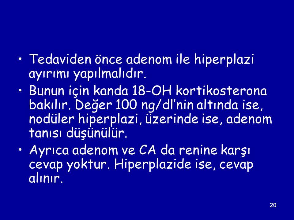 20 Tedaviden önce adenom ile hiperplazi ayırımı yapılmalıdır. Bunun için kanda 18-OH kortikosterona bakılır. Değer 100 ng/dl'nin altında ise, nodüler