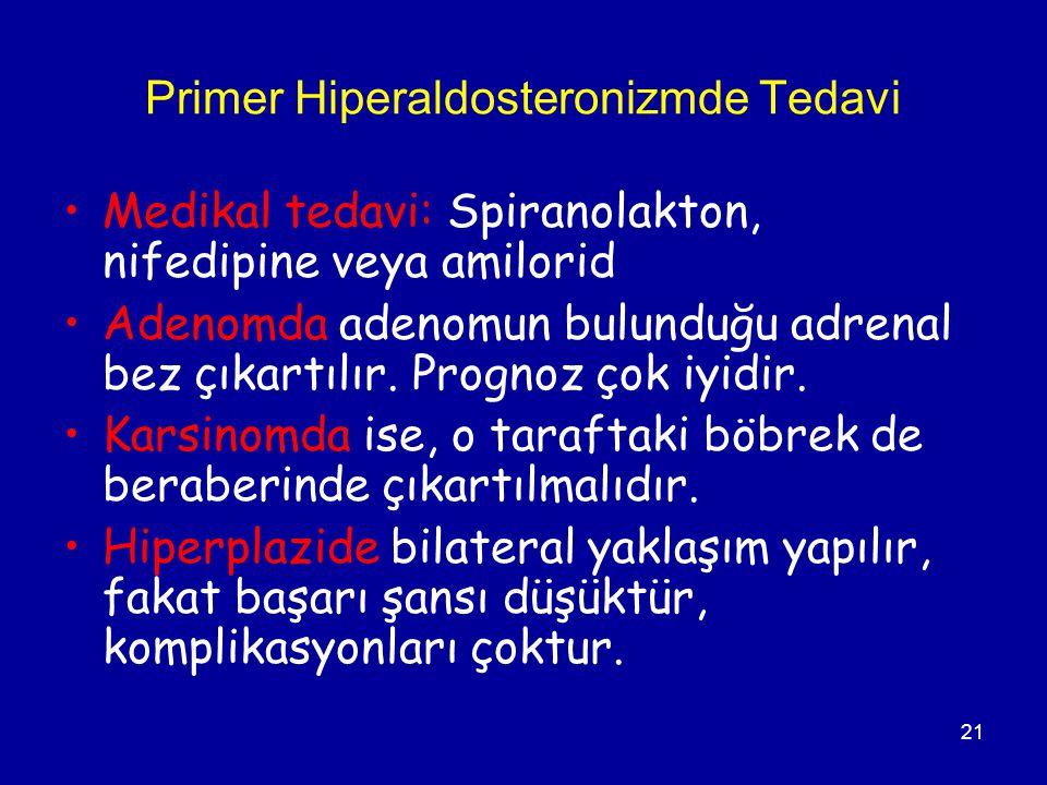 21 Primer Hiperaldosteronizmde Tedavi Medikal tedavi: Spiranolakton, nifedipine veya amilorid Adenomda adenomun bulunduğu adrenal bez çıkartılır. Prog