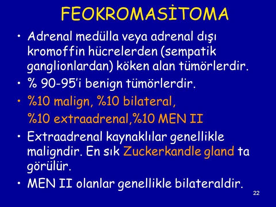 22 FEOKROMASİTOMA Adrenal medülla veya adrenal dışı kromoffin hücrelerden (sempatik ganglionlardan) köken alan tümörlerdir. % 90-95'i benign tümörlerd