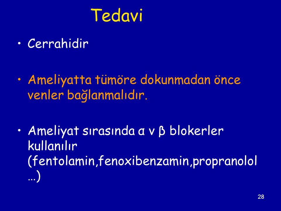 28 Tedavi Cerrahidir Ameliyatta tümöre dokunmadan önce venler bağlanmalıdır. Ameliyat sırasında α v β blokerler kullanılır (fentolamin,fenoxibenzamin,