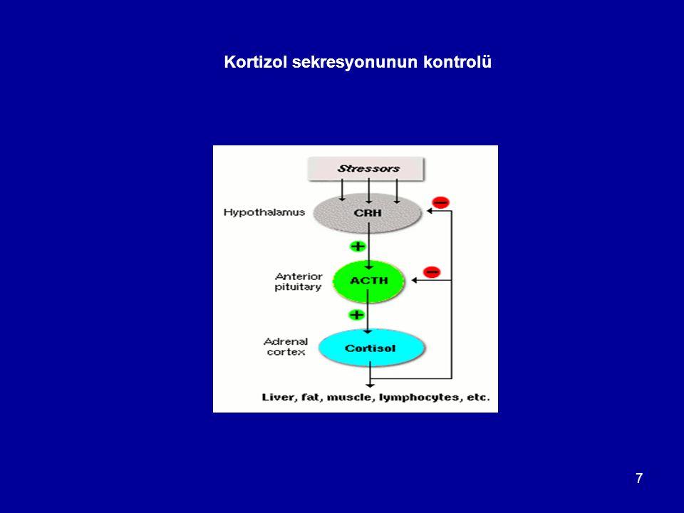 7 Kortizol sekresyonunun kontrolü