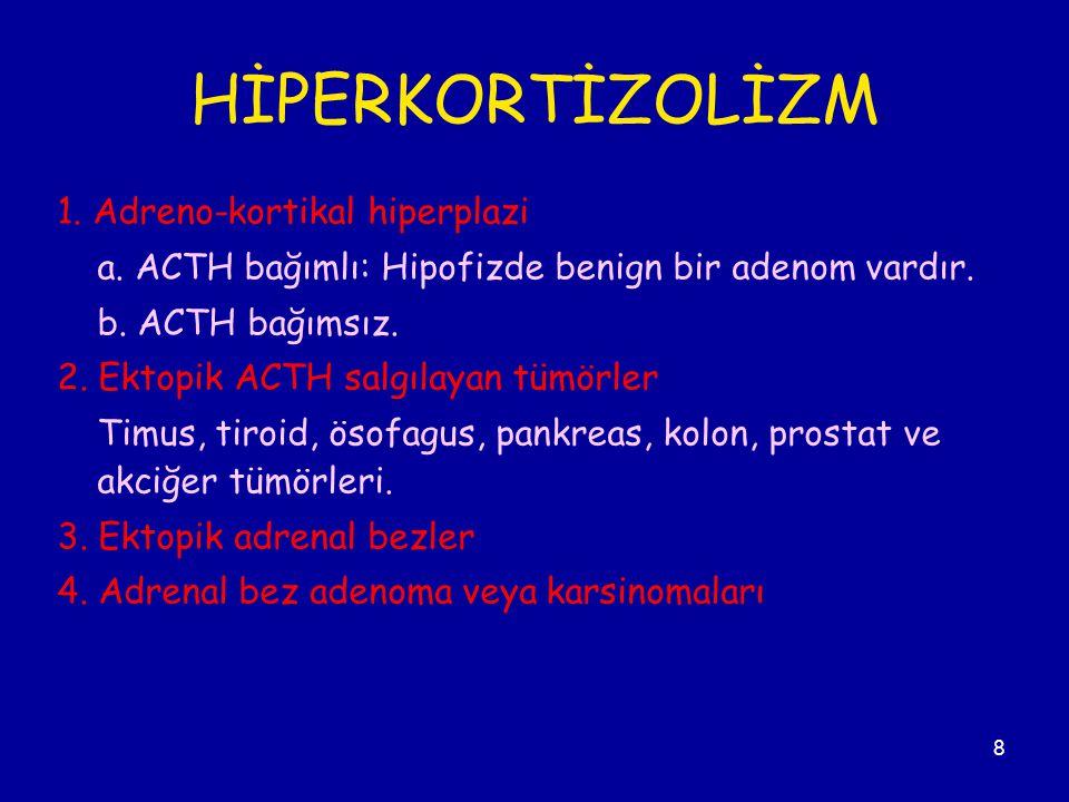 8 HİPERKORTİZOLİZM 1. Adreno-kortikal hiperplazi a. ACTH bağımlı: Hipofizde benign bir adenom vardır. b. ACTH bağımsız. 2. Ektopik ACTH salgılayan tüm