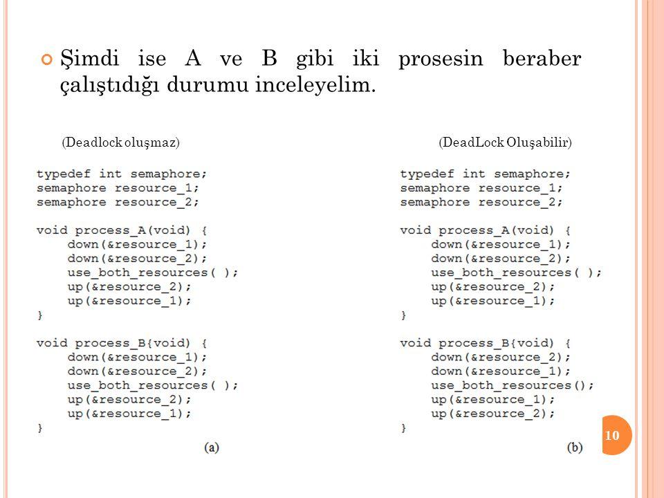 Şimdi ise A ve B gibi iki prosesin beraber çalıştıdığı durumu inceleyelim. (Deadlock oluşmaz) (DeadLock Oluşabilir) 10