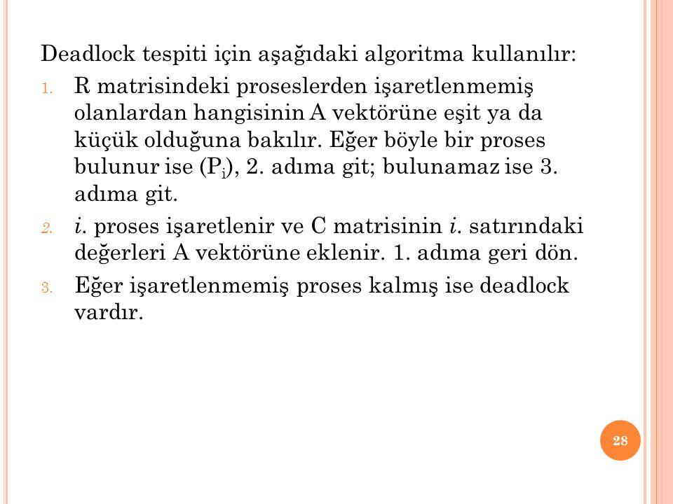 Deadlock tespiti için aşağıdaki algoritma kullanılır: 1. R matrisindeki proseslerden işaretlenmemiş olanlardan hangisinin A vektörüne eşit ya da küçük