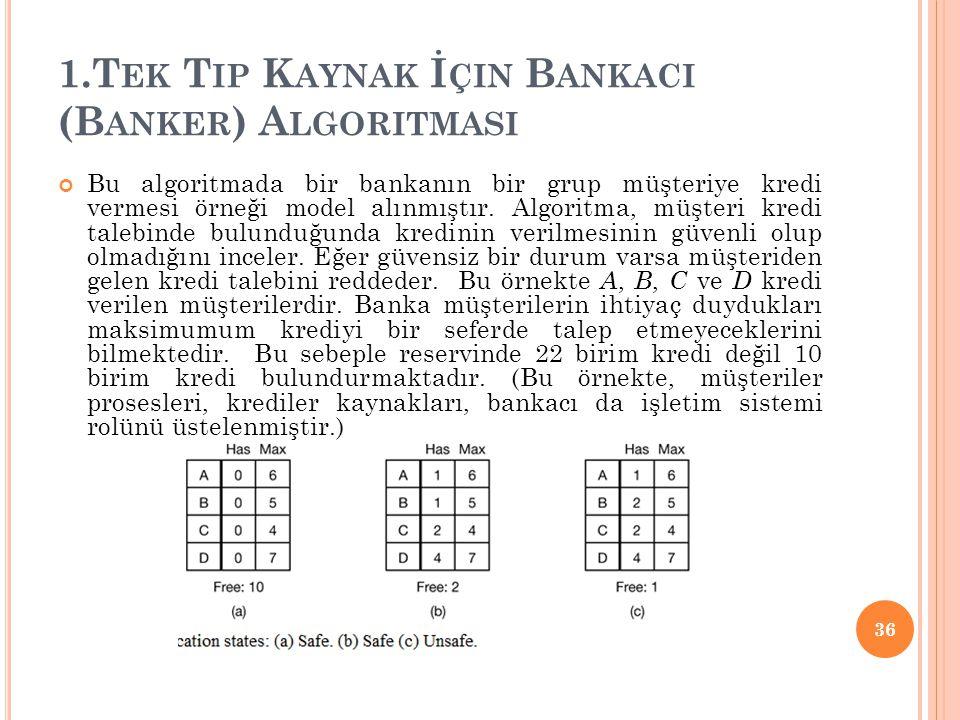 1.T EK T IP K AYNAK İ ÇIN B ANKACI (B ANKER ) A LGORITMASI Bu algoritmada bir bankanın bir grup müşteriye kredi vermesi örneği model alınmıştır. Algor