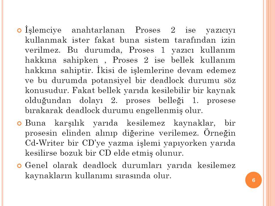 2.B IRDEN Ç OK K AYNAK T IPI İ ÇIN B ANKACI A LGORITMASI 1.