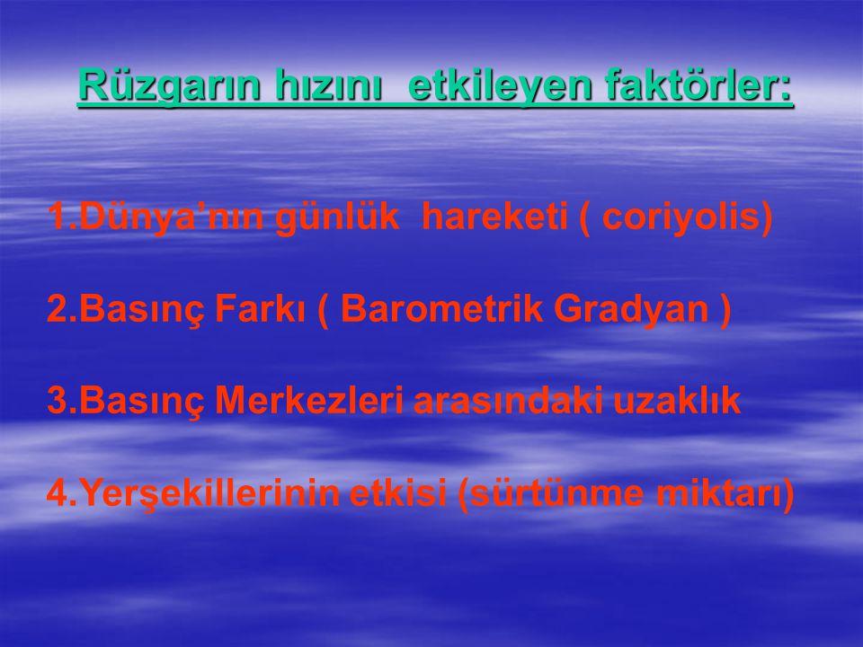 Rüzgarın hızını etkileyen faktörler: 1.Dünya'nın günlük hareketi ( coriyolis) 2.Basınç Farkı ( Barometrik Gradyan ) 3.Basınç Merkezleri arasındaki uza